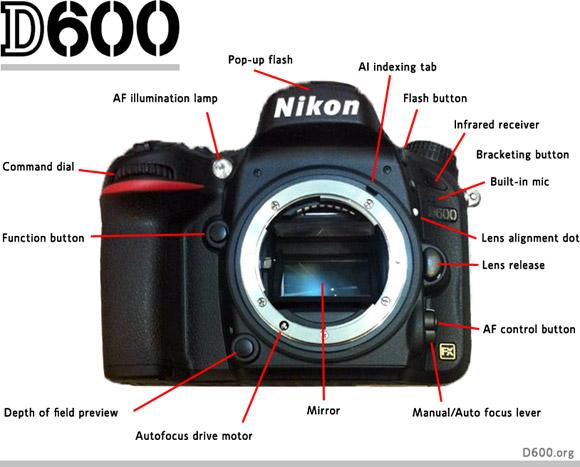 Nikon D600 Front Features