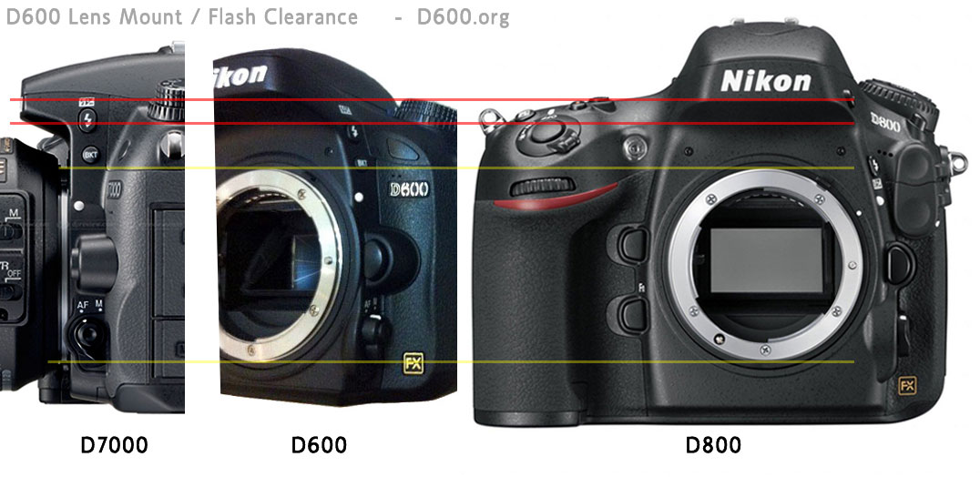 Nikon D600 Lens Mount / Flash Clearance