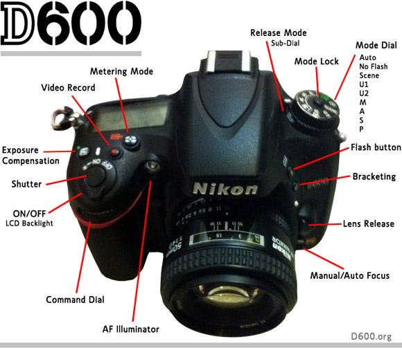 Nikon D600 Features